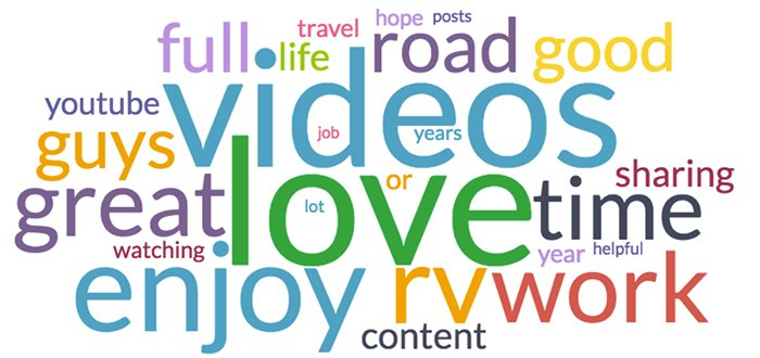 survey-word-collage-comments_700wide_rfw